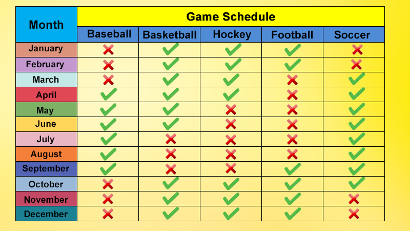 New York Sports Events Calendar